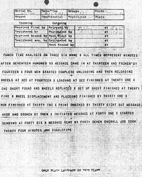 Message received 21 June 1943 at 6:03 pm